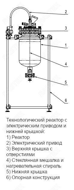 Реактор SIMAX стеклянный технологический